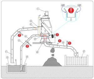 Diseño separador-compactador tecnologia DEPURGAN